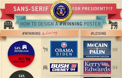 Sans-Serif For President?!?